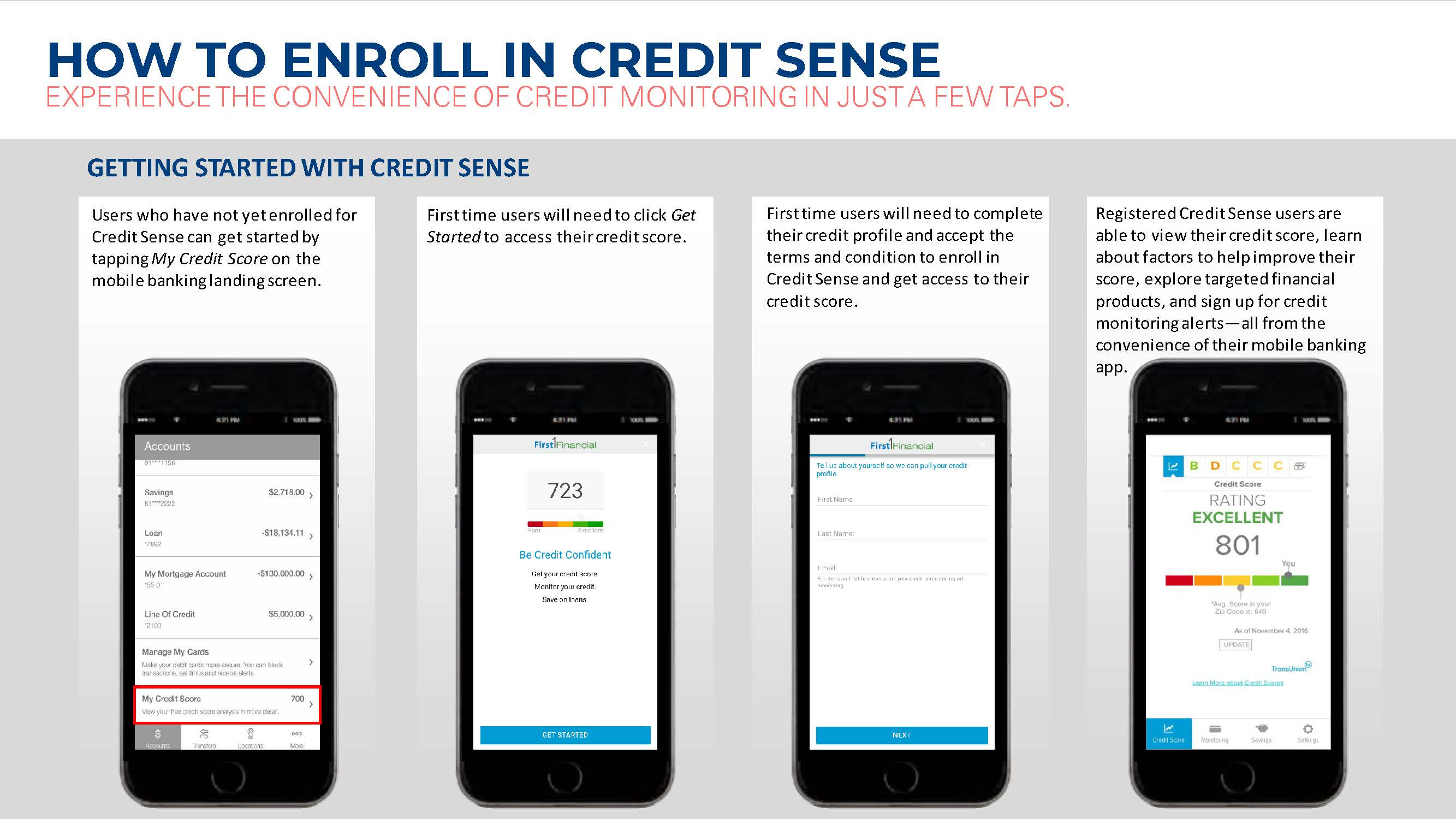 getting started with credit sense